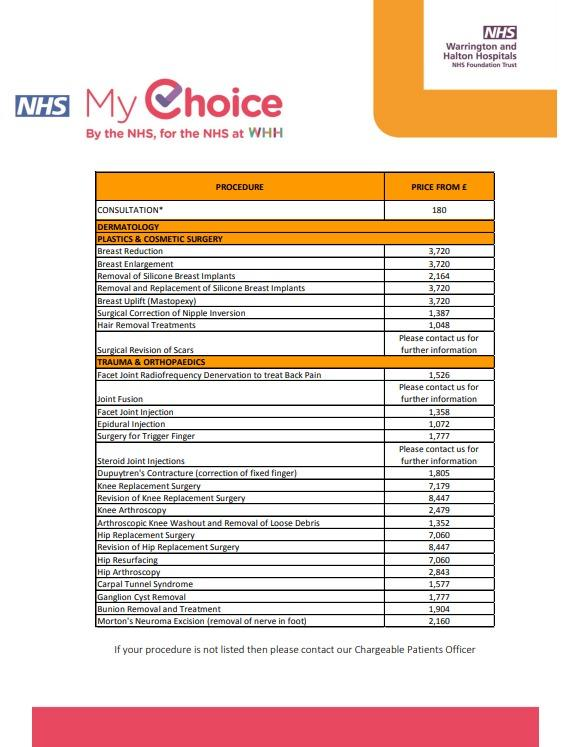 Charging for NHS treatment in NHS hospitals